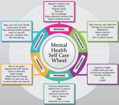 self-care-wheel-1